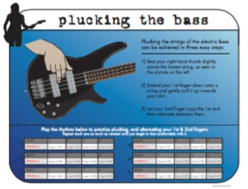 Plucking the Electric Bass
