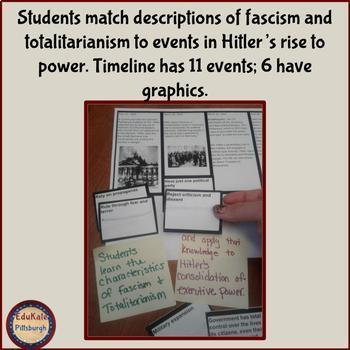Plug & Play Lesson Activity: Hitler's Consolidation of Power Timeline