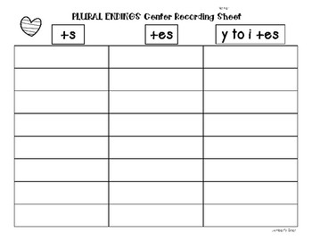 Plural Endings Suffix Sorting Center and Recording Sheet - +es, +s and +ies