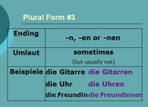 Plural Forms of German Nouns