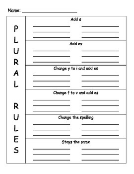 Plural & Irregular Plural Nouns - QR Code Scavenger Hunt