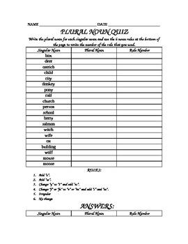 Plural Noun Chart/Quiz
