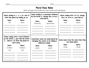 Plural Noun - Group Activity, Review, or Assessment