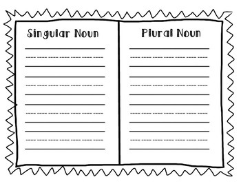 Plural Noun Machine (adding -s)