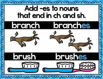 Plural Noun Rules {Free Posters}