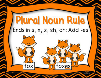Plural Noun Rules Posters and Cards