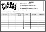 Plural Noun Rules Worksheet