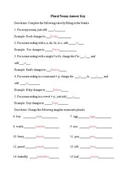 Grammar: Plural Nouns Review Sheet
