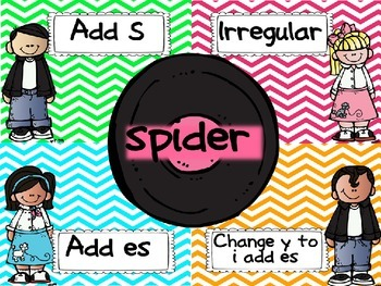 Plural Nouns 4 Corners Powerpoint Game