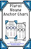 Plural Nouns Anchor Chart