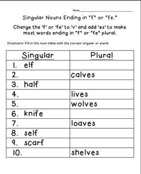 "Plural Nouns: Change the ""f"" to ""v"""