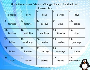 Plural Nouns (Change the y to i and Add -es or Just Add -s)