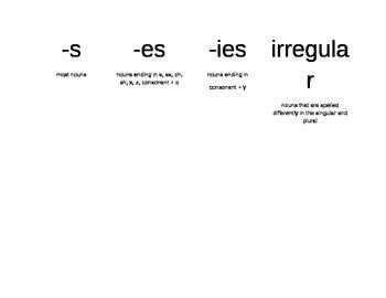 Plural Nouns Chart