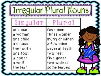 Plural Nouns! Common Core!!