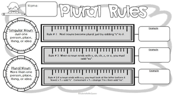 Plural Nouns- Manipulatives, Mini-Posters, and Practice