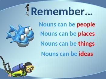 Plural Nouns Power Point Show