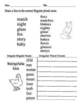 Plural Nouns Regular and Irregular; Language; Parts of Speech; Writing