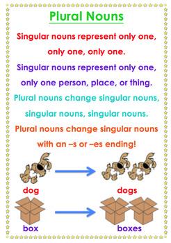 Plural Nouns Song