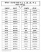 Plural Nouns Word Lists with Rules