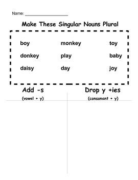 Plural Nouns, adding -ies vs.  -s