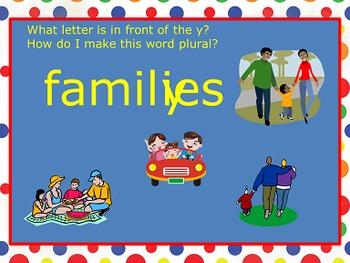 Plural Nouns change y to i add es