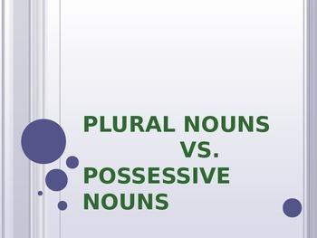 Plural Nouns vs Possessive Nouns Power Point