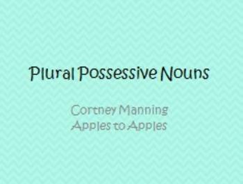 Plural Possessive Noun PowerPoint