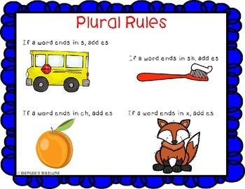 Plurals Anchor Charts