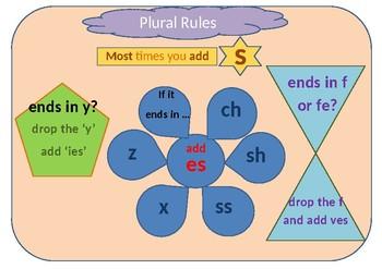 Plural Rules Fan