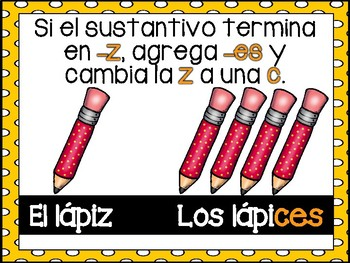 Plural Rules in Spanish