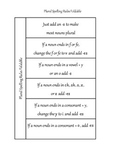 Plural Spelling Rules Foldable