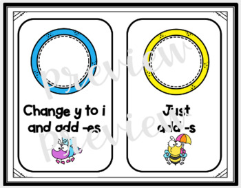Plural Words-Ending in Y-Change y to i/Add -es or Just -s