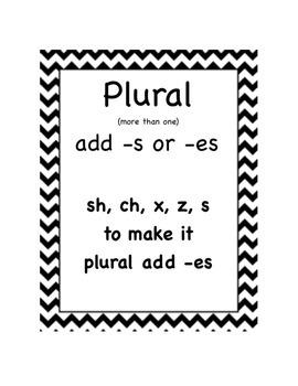 Plural Words Rule