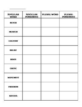 Plural and Possessive Nouns - QUIZ #7