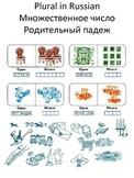Plural in Russian