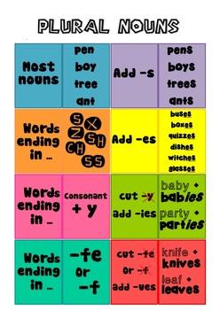 Plural nouns cards