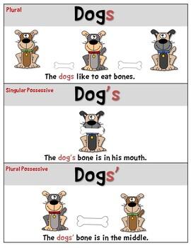 FREE Plural/Possessive Noun... by Teacher's Take-Out | Teachers ...