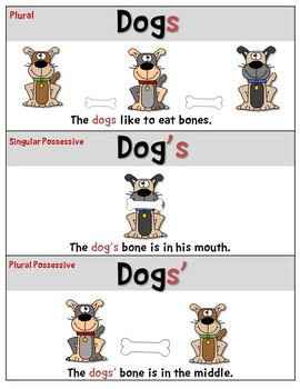 FREE Plural/Possessive Noun Poster and Worksheet by Teacher's Take-Out