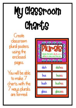 Plurals Charts