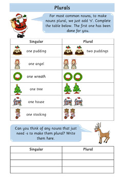 Plurals - Christmas Themed PowerPoint Lesson and Worksheets Bundle