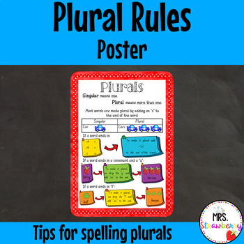 Plural Rules Poster