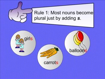 Plurals Practice Smartboard Lesson
