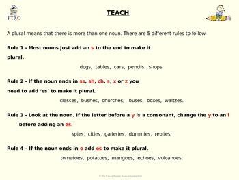 Plurals Teaching PowerPoint