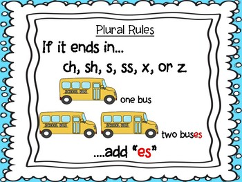 Plurals (-s, -es, ies) Read/Write the Room and/or Word Sort (Change the Word)