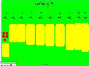 Plus 5 Addition Smartboard Lesson