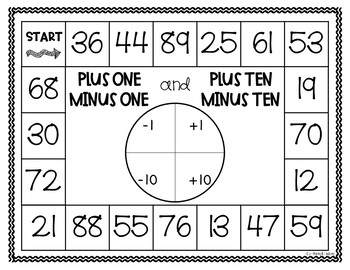 Plus One, Minus One & Plus Ten, Minus Ten - Place Value Game