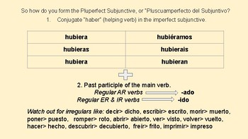 Pluscuamperfect Subjunctive with Hypothetical Situations