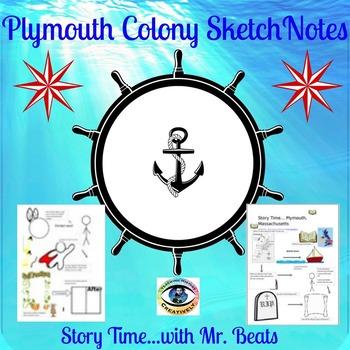 Plymouth SketchNotes