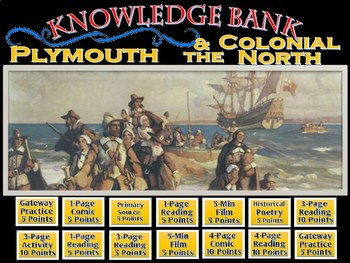 Plymouth & The Colonial North Digital Knowledge Bank
