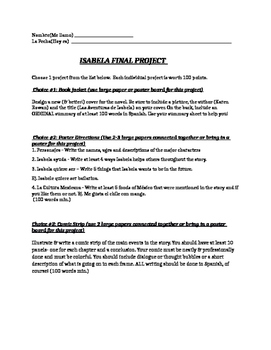 Pobre Ana Final Projects and Rubric